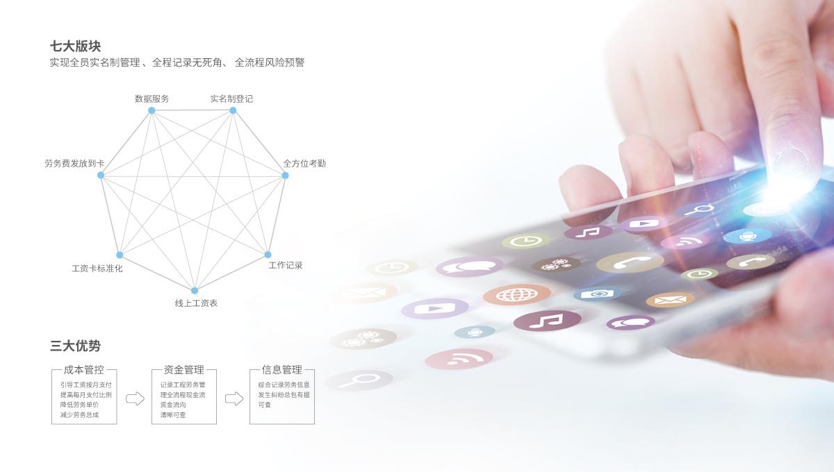 劳务管理云平台2.jpg