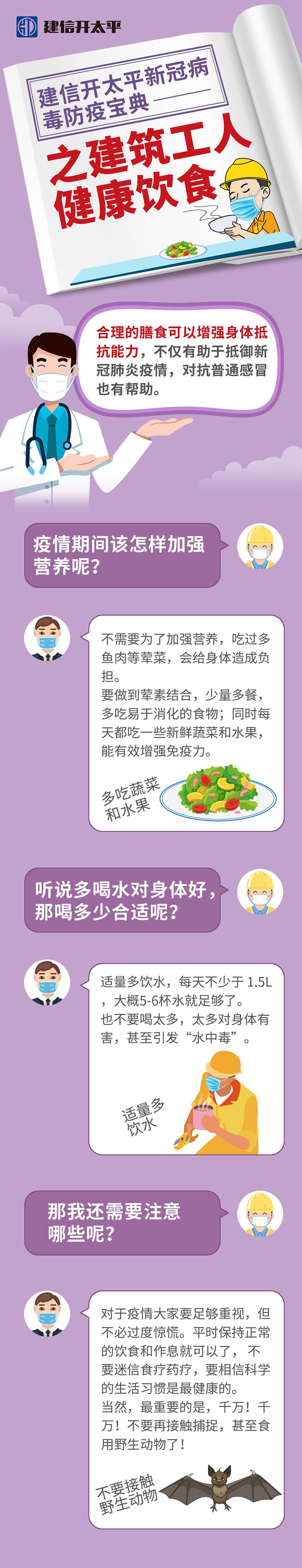 专题十二:建筑工人健康饮食.jpg