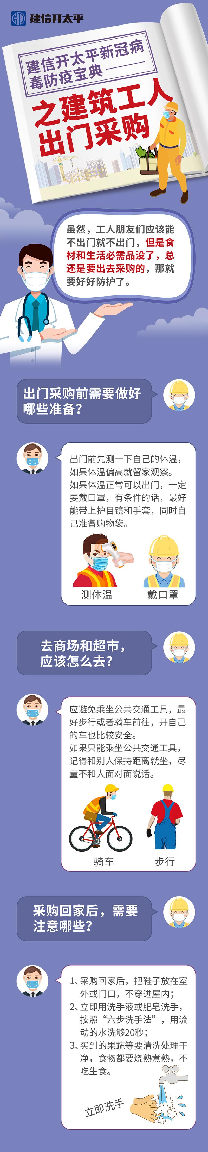 专题十三:建筑工人出门采购.jpg